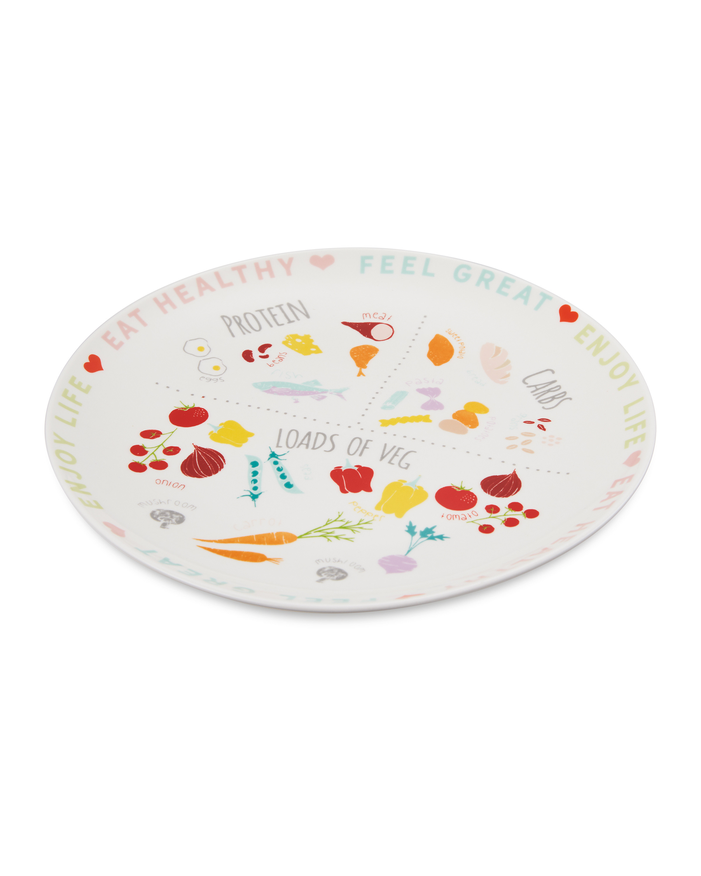 Illustrated Portion Control Plate