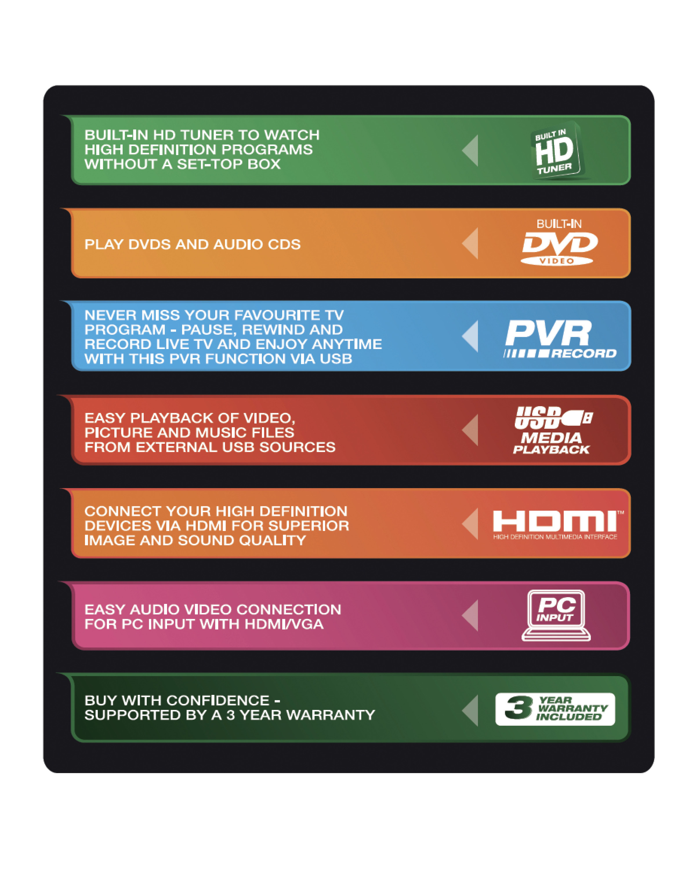 https://cdn.aldi-digital.co.uk/32%22-Full-HD-TV/DVD-Combi-G.jpg?o=BBRaRgVxptt8e9zs%40WLi5mHG1A8j&V=Gg2%24